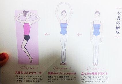 バレエの立ち方できてますかの構成